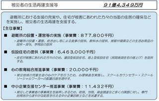 補正予算2018専決.jpg