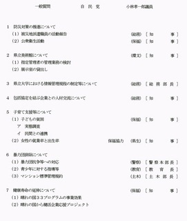 項目表(小林孝一郎議員)201606090001.jpg
